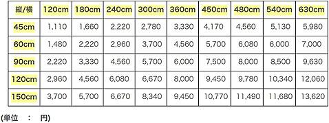 トロマット価格表